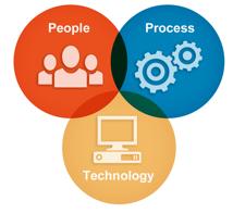 Image 3 Blog: Enterprise Integration Strategy and Roadmap - Part 1