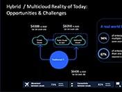 Exploring IBM Cloud™ Paks Featured Image