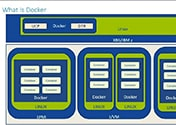 Getting Started with Docker Containers on IBM Z Featured Image