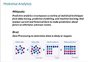 Using Predictive Analytics to Increase Business Insights Featured Image